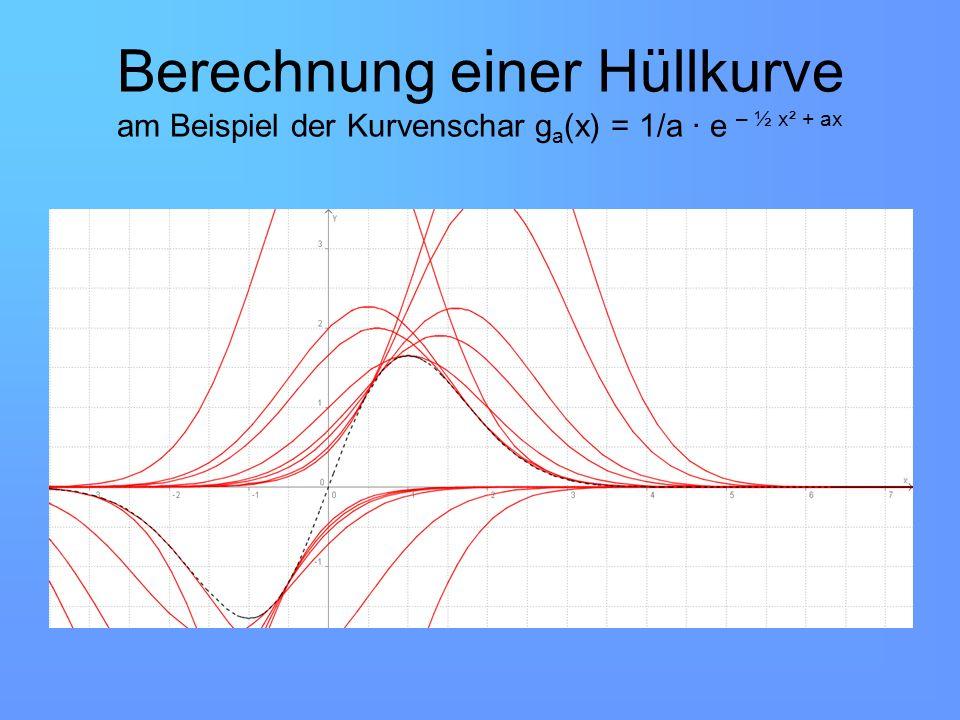 Berechnung einer Hüllkurve am Beispiel der Kurvenschar g a (x) = 1/a e – ½ x² + ax