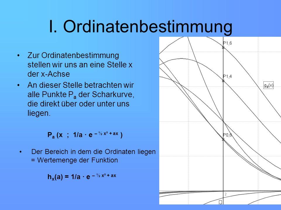 I. Ordinatenbestimmung Zur Ordinatenbestimmung stellen wir uns an eine Stelle x der x-Achse An dieser Stelle betrachten wir alle Punkte P a der Schark