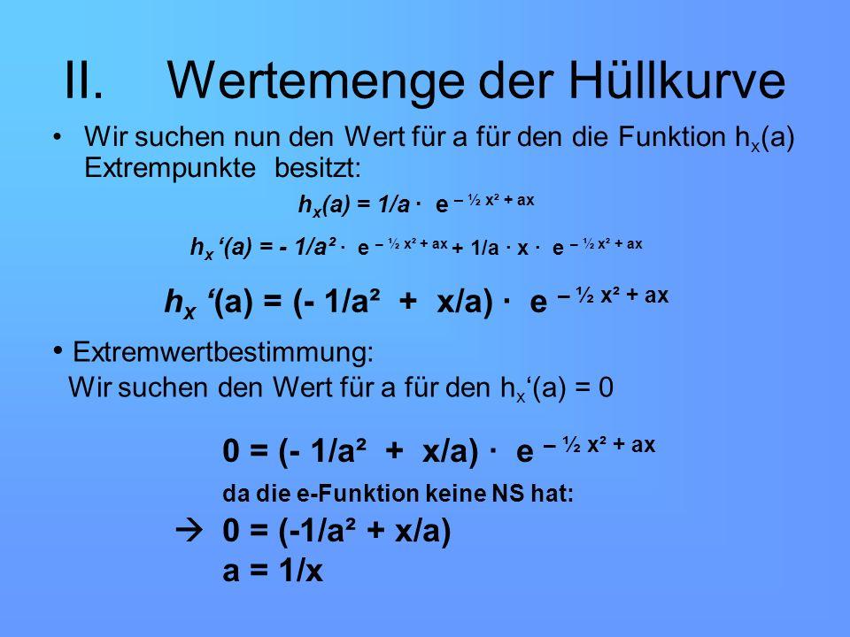 Wir suchen nun den Wert für a für den die Funktion h x (a) Extrempunkte besitzt: II.Wertemenge der Hüllkurve h x (a) = 1/a · e – ½ x² + ax h x (a) = -