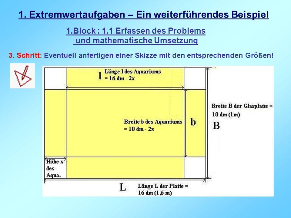 1. Extremwertaufgaben – Ein weiterführendes Beispiel 1.Block : 1.1 Erfassen des Problems und mathematische Umsetzung 3. Schritt: Eventuell anfertigen