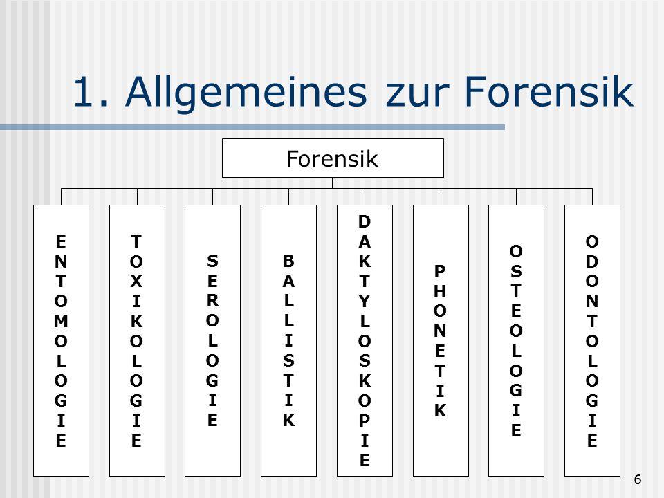 6 1. Allgemeines zur Forensik Forensik ENTOMOLOGIEENTOMOLOGIE TOXIKOLOGIETOXIKOLOGIE SEROLOGIESEROLOGIE BALLISTIKBALLISTIK DAKTYLOSKOPIEDAKTYLOSKOPIE