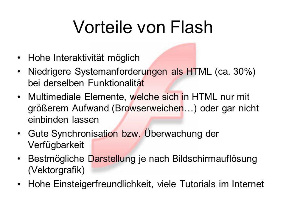 Nachteile von Flash Kleinere Nachteile der Vektorgrafik bei extrem niedriger Bildschirmauflösung Plug-In nötig (proprietäre Technologie) reine Flash-Seiten werden von Webcrawlern gängiger Suchmaschinen ungenügend erfasst und indiziert Local Shared Objects (LSOs)