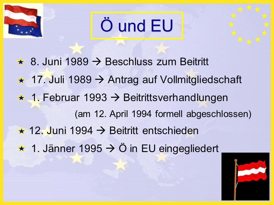 Ö und EU 8.Juni 1989 Beschluss zum Beitritt 17. Juli 1989 Antrag auf Vollmitgliedschaft 1.
