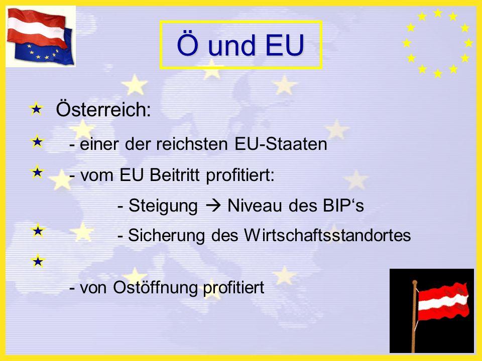 Ö und EU Österreich: - einer der reichsten EU-Staaten - vom EU Beitritt profitiert: - Steigung Niveau des BIPs - Sicherung des Wirtschaftsstandortes - von Ostöffnung profitiert