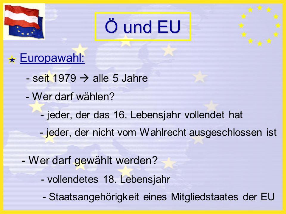 Ö und EU Europawahl: - seit 1979 alle 5 Jahre - Wer darf wählen.