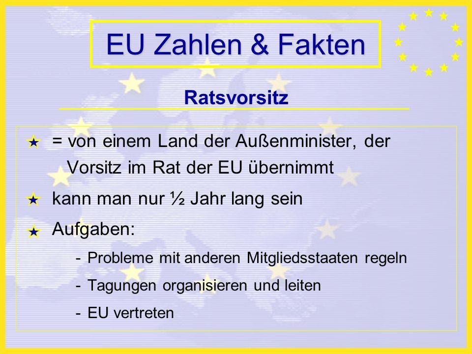 EU Zahlen & Fakten Ratsvorsitz = von einem Land der Außenminister, der Vorsitz im Rat der EU übernimmt kann man nur ½ Jahr lang sein Aufgaben: -Probleme mit anderen Mitgliedsstaaten regeln -Tagungen organisieren und leiten -EU vertreten