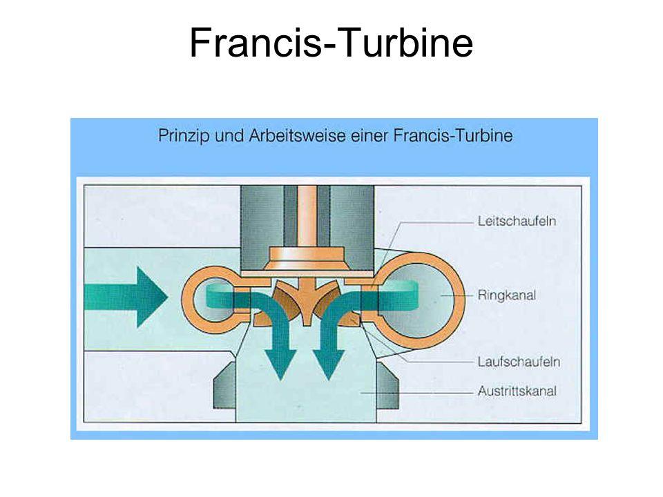 Francis-Turbine