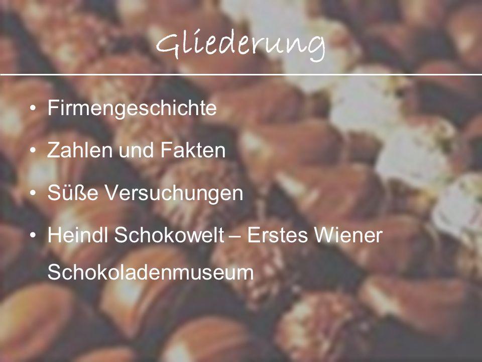 Gliederung Firmengeschichte Zahlen und Fakten Süße Versuchungen Heindl Schokowelt – Erstes Wiener Schokoladenmuseum