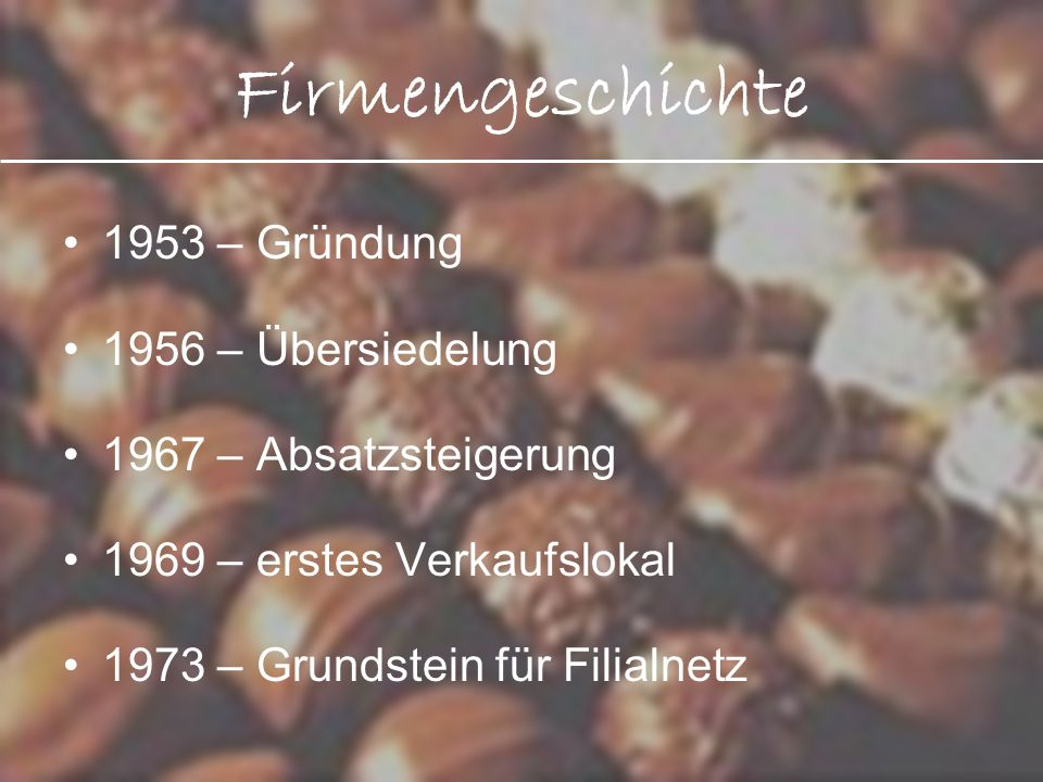 Firmengeschichte 1953 – Gründung 1956 – Übersiedelung 1967 – Absatzsteigerung 1969 – erstes Verkaufslokal 1973 – Grundstein für Filialnetz