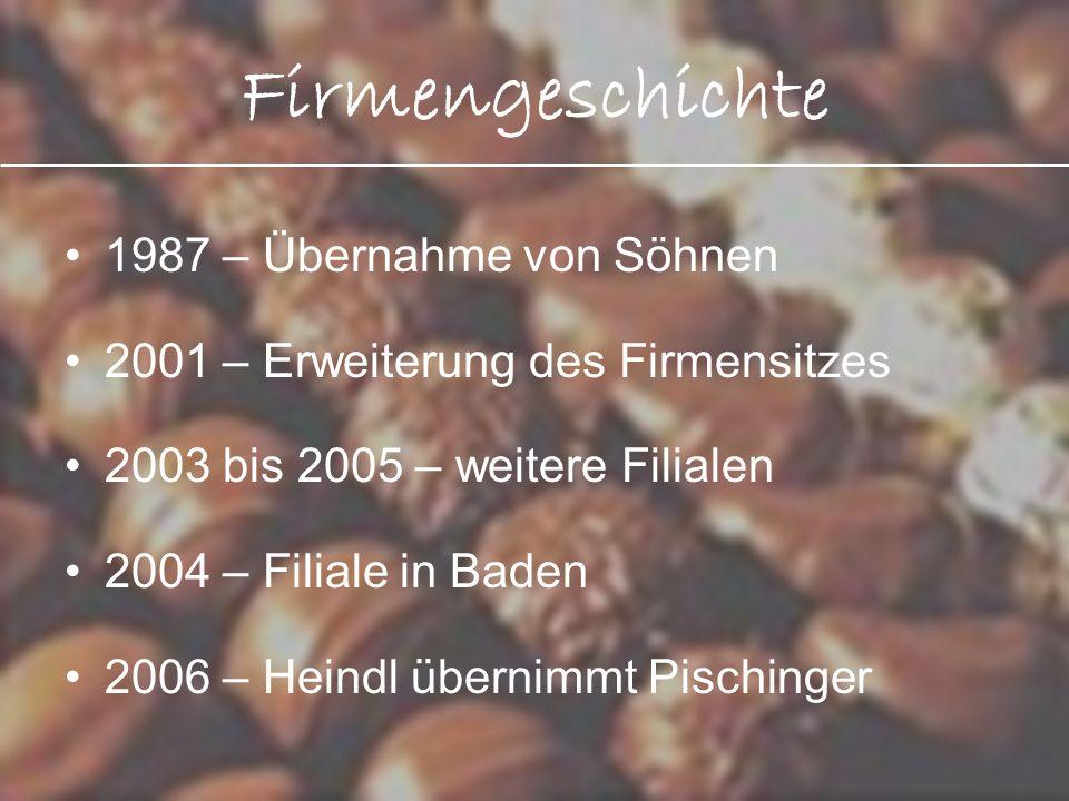 Firmengeschichte 1987 – Übernahme von Söhnen 2001 – Erweiterung des Firmensitzes 2003 bis 2005 – weitere Filialen 2004 – Filiale in Baden 2006 – Heind