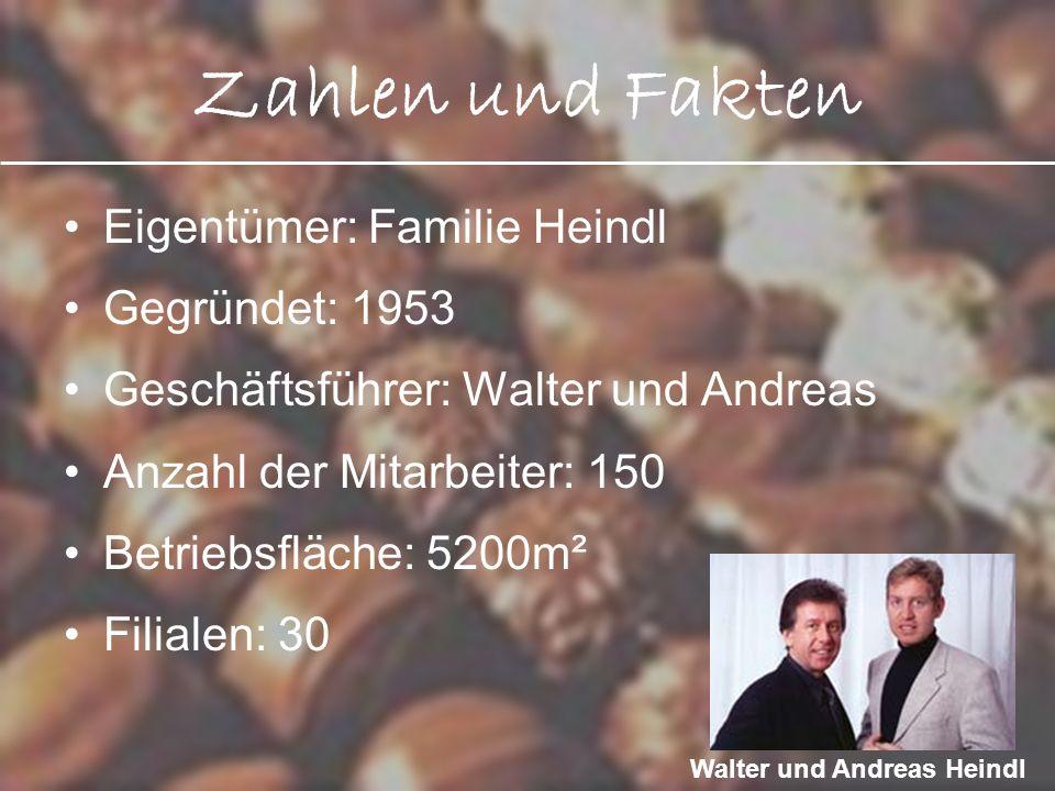 Zahlen und Fakten Eigentümer: Familie Heindl Gegründet: 1953 Geschäftsführer: Walter und Andreas Anzahl der Mitarbeiter: 150 Betriebsfläche: 5200m² Fi