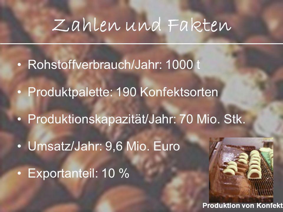 Süße Versuchungen Berühmtheiten Wiener Klassiker Geschenk Bonbonnieren Saison-Spezialitäten Private Label Kindersortiment alkoholfrei Berühmtheiten Wiener Klassiker