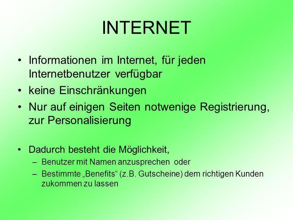 INTERNET Informationen im Internet, für jeden Internetbenutzer verfügbar keine Einschränkungen Nur auf einigen Seiten notwenige Registrierung, zur Per