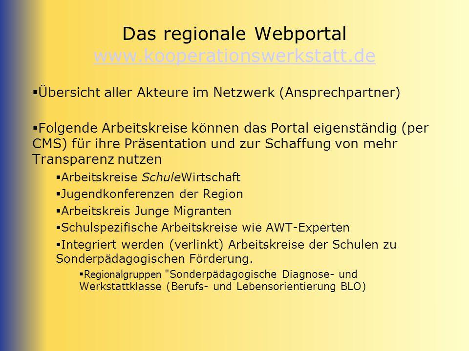 Das regionale Webportal www.kooperationswerkstatt.de www.kooperationswerkstatt.de Übersicht aller Akteure im Netzwerk (Ansprechpartner) Folgende Arbei