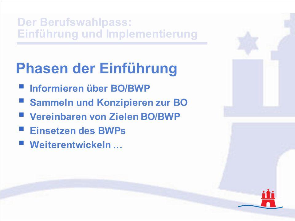 Der Berufswahlpass: Einführung und Implementierung Informieren über BO/BWP Sammeln und Konzipieren zur BO Vereinbaren von Zielen BO/BWP Einsetzen des
