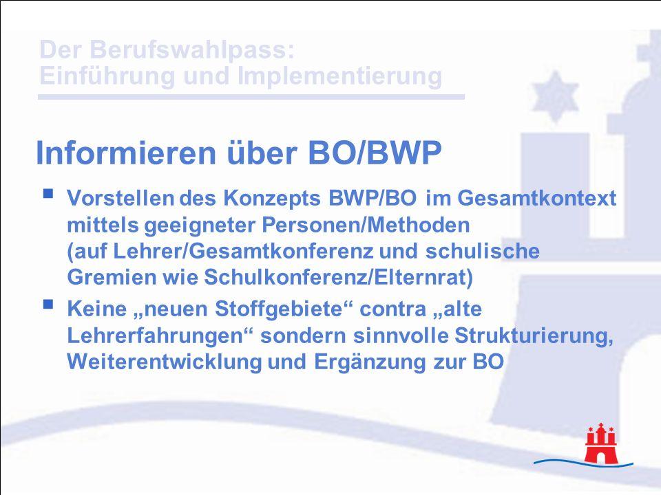 Der Berufswahlpass: Einführung und Implementierung Vorstellen des Konzepts BWP/BO im Gesamtkontext mittels geeigneter Personen/Methoden (auf Lehrer/Ge