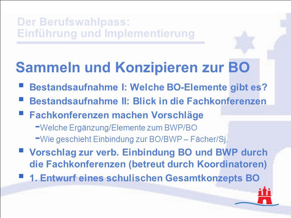 Der Berufswahlpass: Einführung und Implementierung Bestandsaufnahme I: Welche BO-Elemente gibt es? Bestandsaufnahme II: Blick in die Fachkonferenzen F
