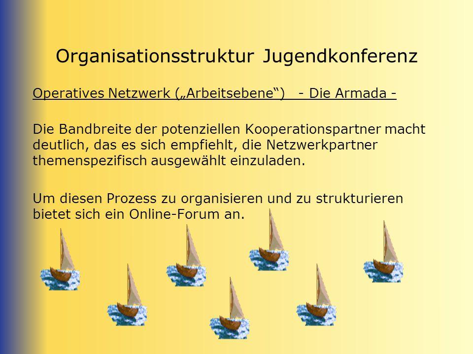 Organisationsstruktur Jugendkonferenz Operatives Netzwerk (Arbeitsebene) - Die Armada - Die Bandbreite der potenziellen Kooperationspartner macht deutlich, das es sich empfiehlt, die Netzwerkpartner themenspezifisch ausgewählt einzuladen.