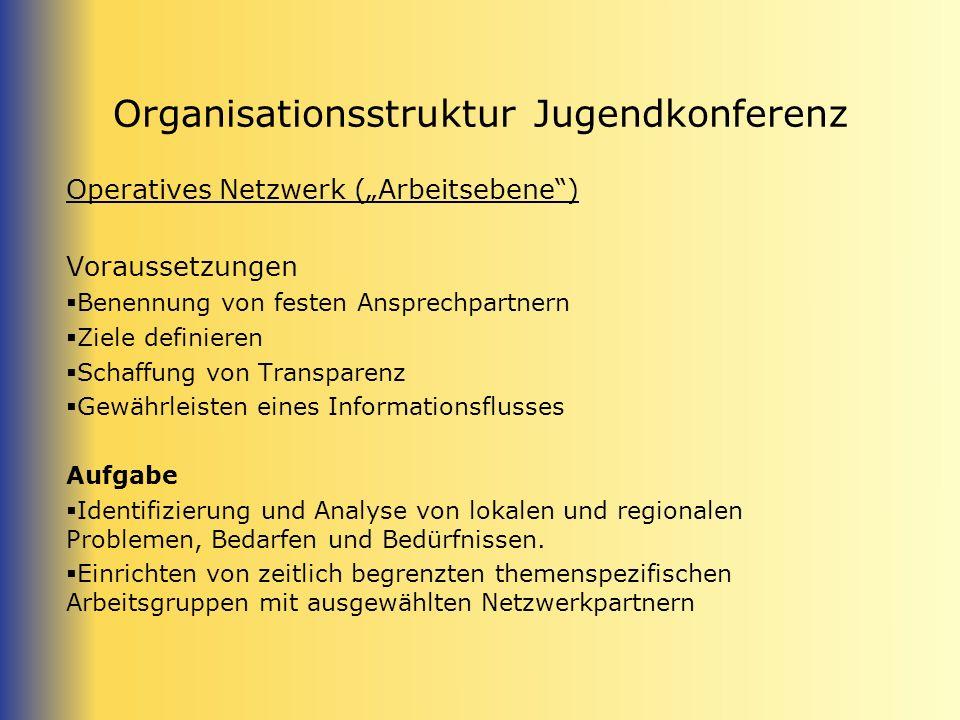 Organisationsstruktur Jugendkonferenz Operatives Netzwerk (Arbeitsebene) Voraussetzungen Benennung von festen Ansprechpartnern Ziele definieren Schaffung von Transparenz Gewährleisten eines Informationsflusses Aufgabe Identifizierung und Analyse von lokalen und regionalen Problemen, Bedarfen und Bedürfnissen.