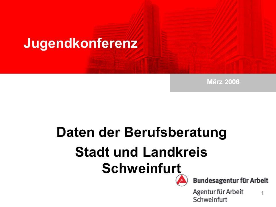 März 2006 1 Jugendkonferenz Daten der Berufsberatung Stadt und Landkreis Schweinfurt
