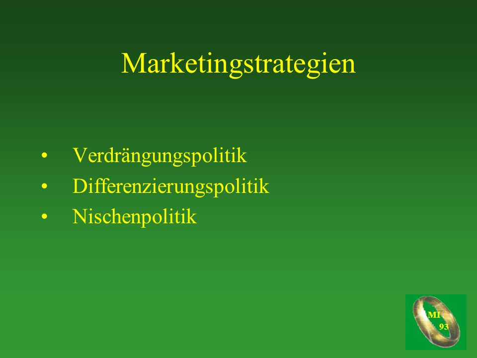 MI 93 Marketingstrategien Verdrängungspolitik Differenzierungspolitik Nischenpolitik