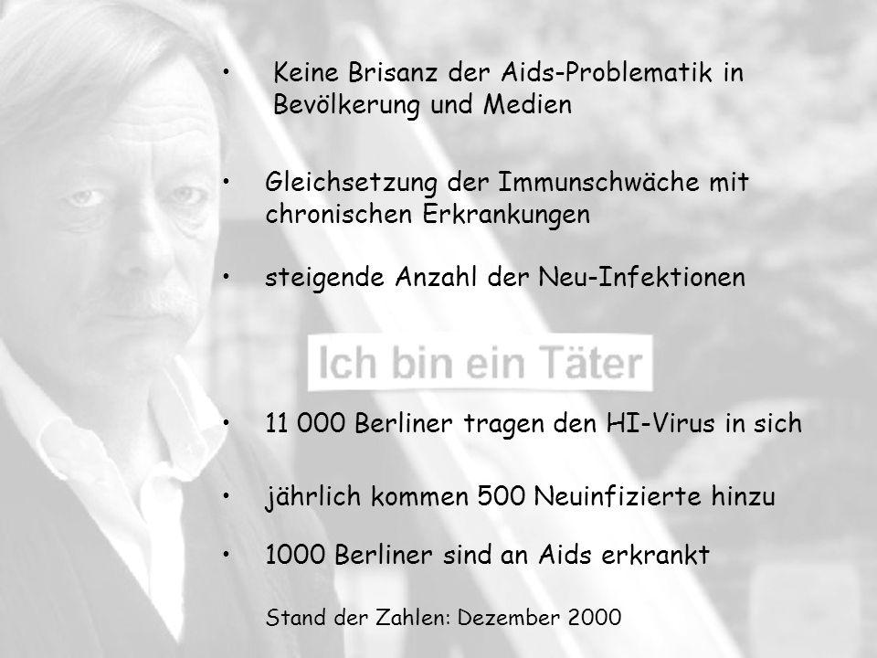 Keine Brisanz der Aids-Problematik in Bevölkerung und Medien Gleichsetzung der Immunschwäche mit chronischen Erkrankungen steigende Anzahl der Neu-Infektionen 11 000 Berliner tragen den HI-Virus in sich jährlich kommen 500 Neuinfizierte hinzu 1000 Berliner sind an Aids erkrankt Stand der Zahlen: Dezember 2000