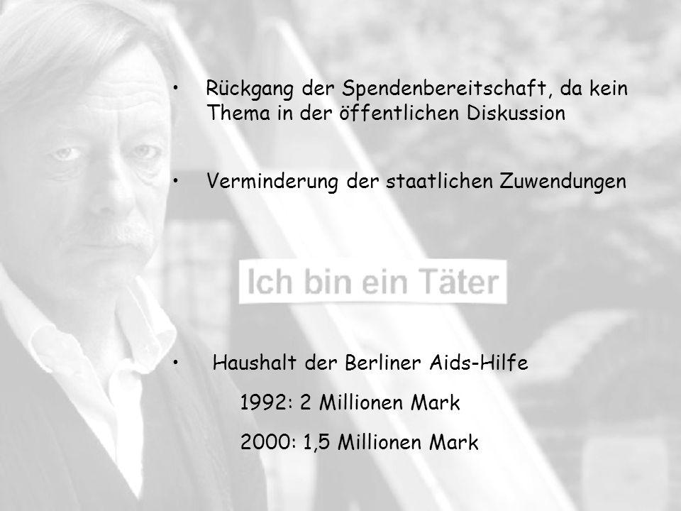 Rückgang der Spendenbereitschaft, da kein Thema in der öffentlichen Diskussion Verminderung der staatlichen Zuwendungen Haushalt der Berliner Aids-Hilfe 1992: 2 Millionen Mark 2000: 1,5 Millionen Mark