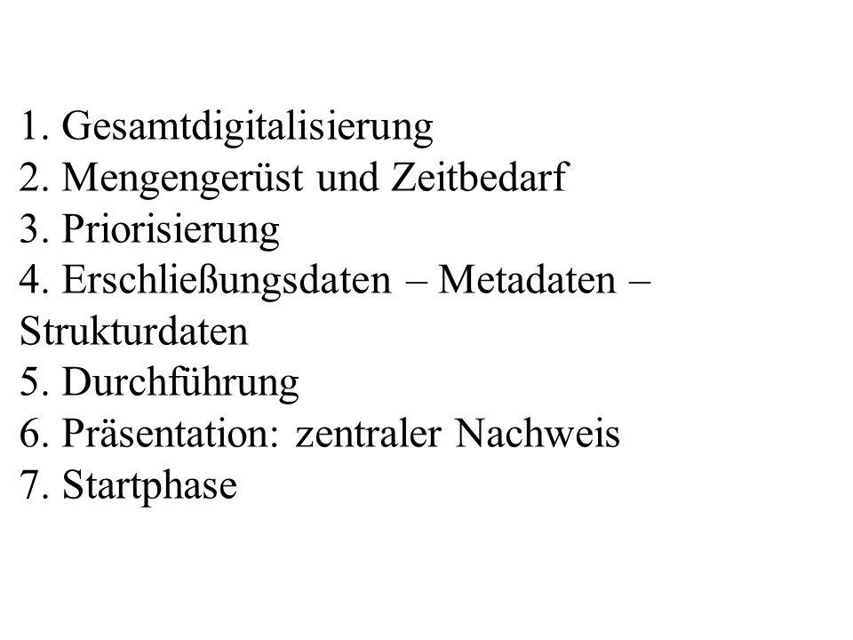 1. Gesamtdigitalisierung 2. Mengengerüst und Zeitbedarf 3. Priorisierung 4. Erschließungsdaten – Metadaten – Strukturdaten 5. Durchführung 6. Präsenta