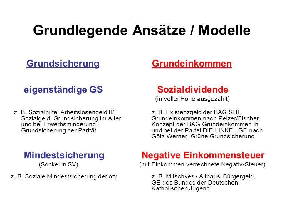 Grundlegende Ansätze / Modelle Grundsicherung Grundeinkommen eigenständige GS Sozialdividende (in voller Höhe ausgezahlt) z. B. Sozialhilfe, Arbeitslo