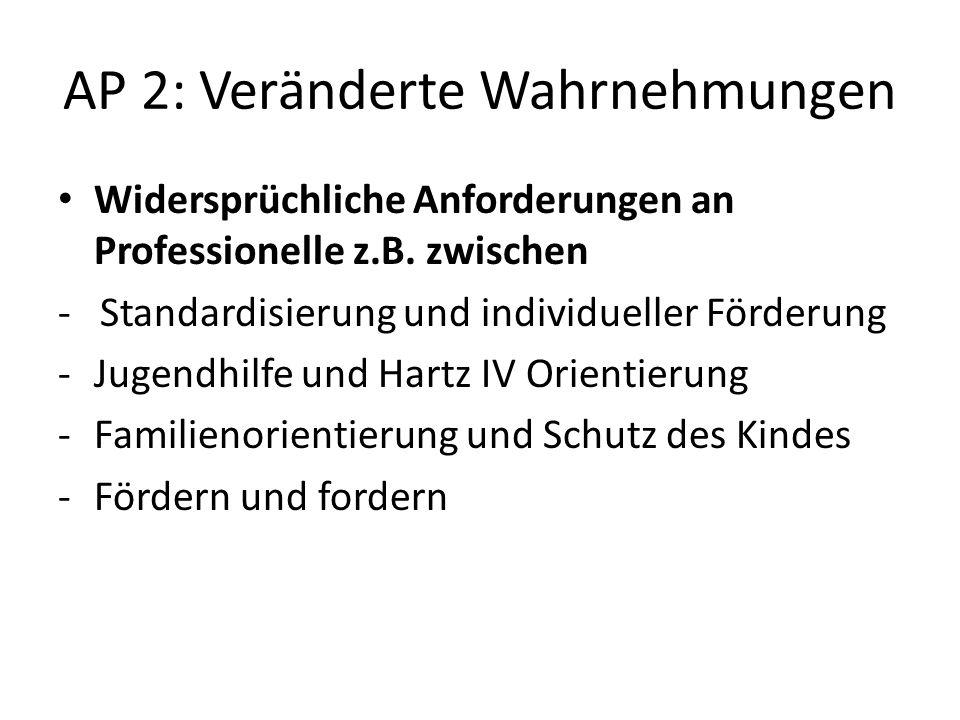AP 2: Veränderte Wahrnehmungen Widersprüchliche Anforderungen an Professionelle z.B. zwischen - Standardisierung und individueller Förderung -Jugendhi