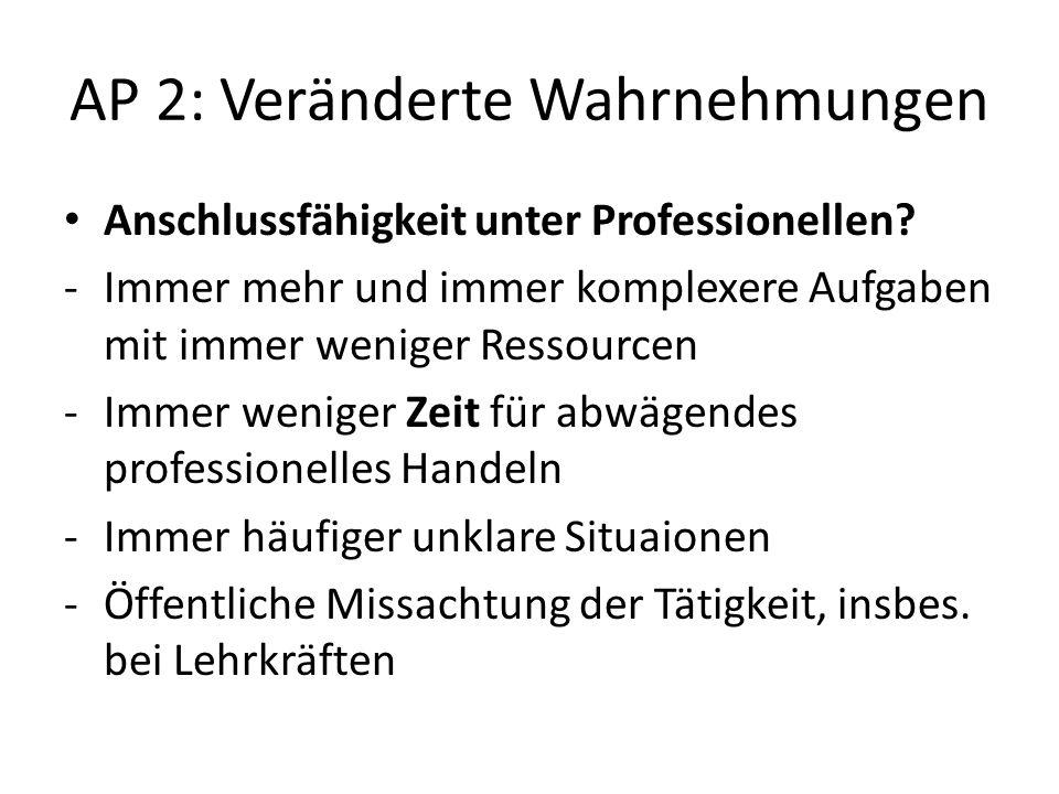 AP 2: Veränderte Wahrnehmungen Anschlussfähigkeit unter Professionellen? -Immer mehr und immer komplexere Aufgaben mit immer weniger Ressourcen -Immer