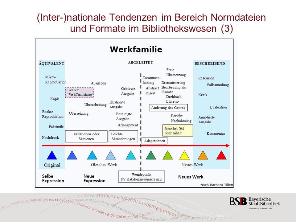 (Inter-)nationale Tendenzen im Bereich Normdateien und Formate im Bibliothekswesen (3)