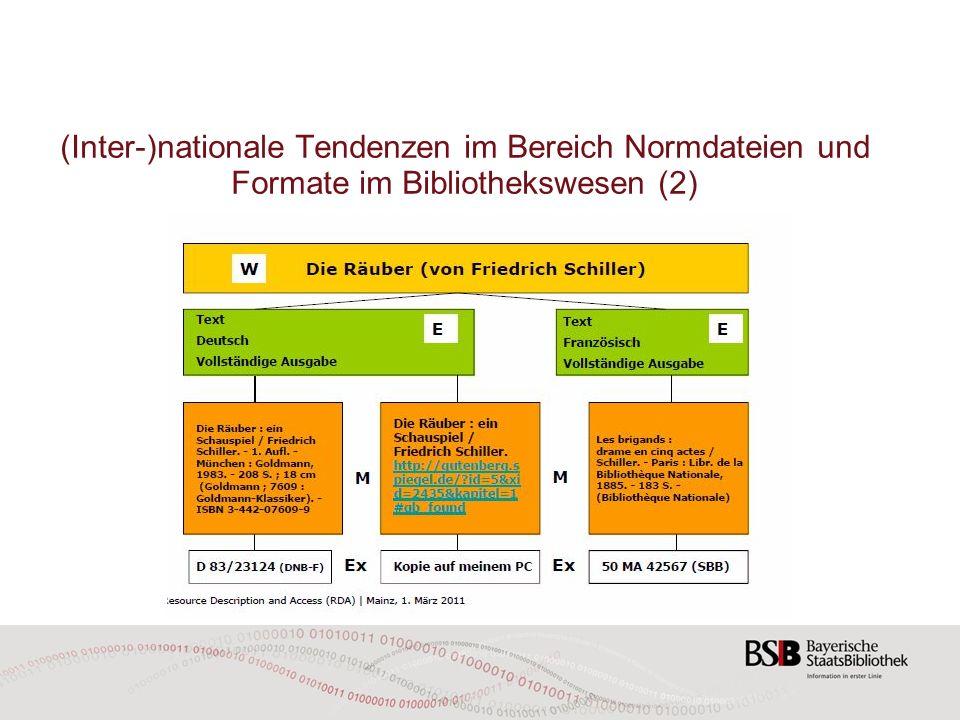 (Inter-)nationale Tendenzen im Bereich Normdateien und Formate im Bibliothekswesen (2)