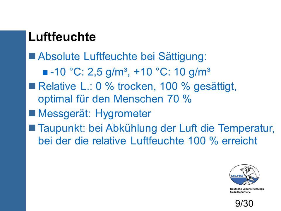 Luftfeuchte Absolute Luftfeuchte bei Sättigung: -10 °C: 2,5 g/m³, +10 °C: 10 g/m³ Relative L.: 0 % trocken, 100 % gesättigt, optimal für den Menschen