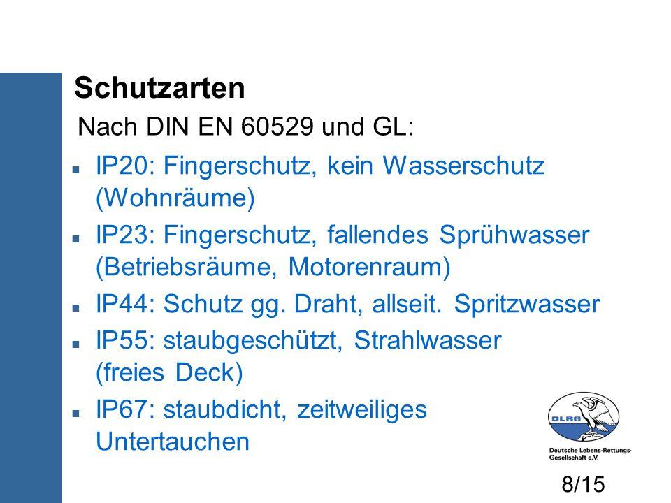 Schutzarten IP20: Fingerschutz, kein Wasserschutz (Wohnräume) IP23: Fingerschutz, fallendes Sprühwasser (Betriebsräume, Motorenraum) IP44: Schutz gg.
