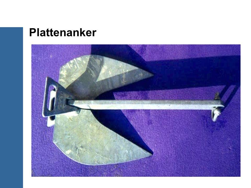 Plattenanker