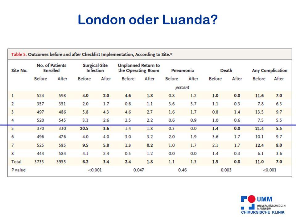 London oder Luanda?