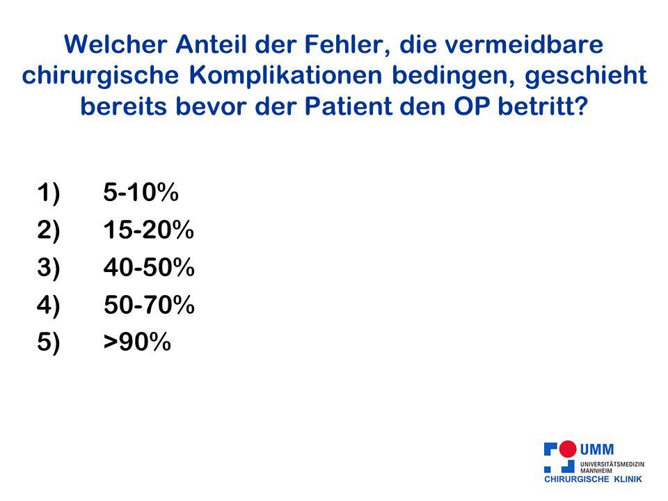 Welcher Anteil der Fehler, die vermeidbare chirurgische Komplikationen bedingen, geschieht bereits bevor der Patient den OP betritt? 1)5-10% 2)15-20%