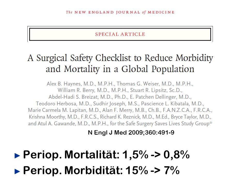 N Engl J Med 2009;360:491-9 Periop. Mortalität: 1,5% -> 0,8% Periop. Morbidität: 15% -> 7%