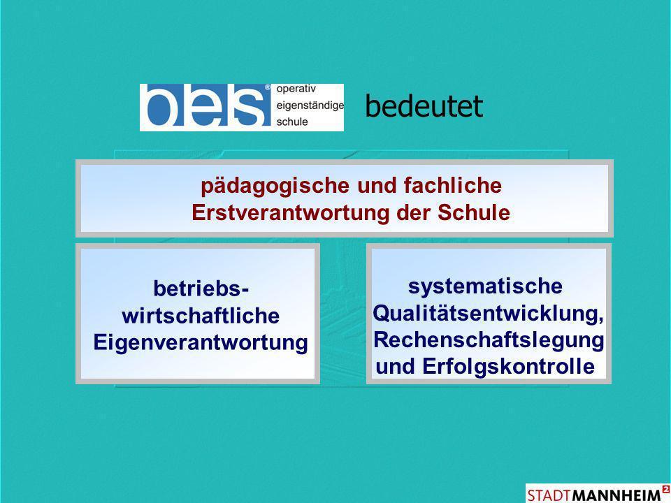 pädagogische und fachliche Erstverantwortung der Schule betriebs- wirtschaftliche Eigenverantwortung systematische Qualitätsentwicklung, Rechenschafts