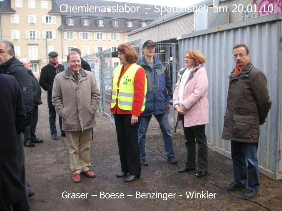 Graser – Boese – Benzinger - Winkler Chemienasslabor – Spatenstich am 20.01.10