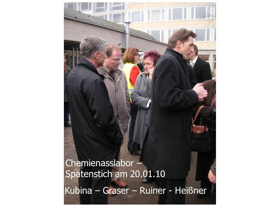 Kubina – Graser – Ruiner - Heißner Chemienasslabor – Spatenstich am 20.01.10