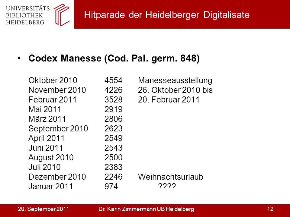 Dr. Karin Zimmermann UB Heidelberg1220. September 2011 Hitparade der Heidelberger Digitalisate Codex Manesse (Cod. Pal. germ. 848) Oktober 20104554 Ma