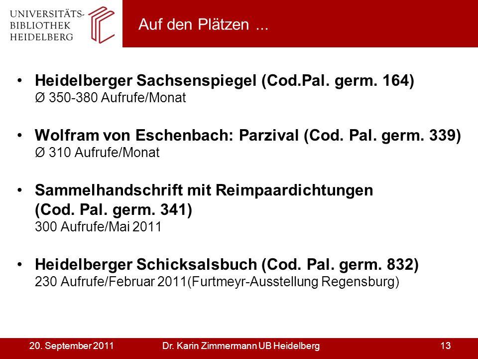 Dr. Karin Zimmermann UB Heidelberg1320. September 2011 Auf den Plätzen... Heidelberger Sachsenspiegel (Cod.Pal. germ. 164) Ø 350-380 Aufrufe/Monat Wol