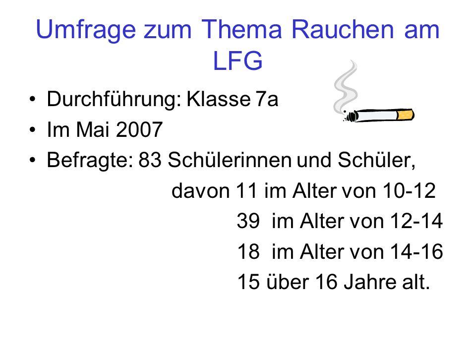Umfrage zum Thema Rauchen am LFG Durchführung: Klasse 7a Im Mai 2007 Befragte: 83 Schülerinnen und Schüler, davon 11 im Alter von 10-12 39 im Alter vo