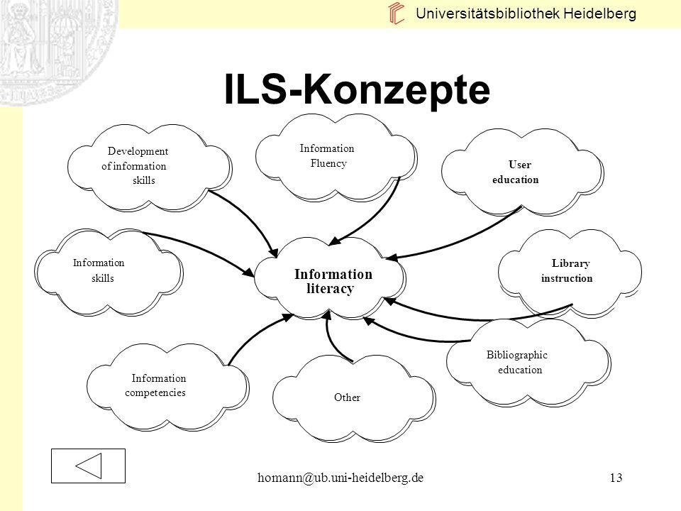Universitätsbibliothek Heidelberg homann@ub.uni-heidelberg.de13 ILS-Konzepte Information literacy User education Library instruction Information Fluen