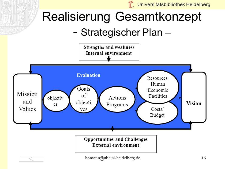 Universitätsbibliothek Heidelberg homann@ub.uni-heidelberg.de16 Realisierung Gesamtkonzept - Strategischer Plan – Opportunities and Challenges Externa