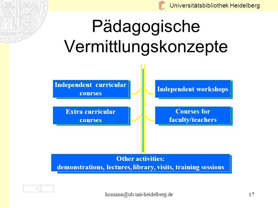Universitätsbibliothek Heidelberg homann@ub.uni-heidelberg.de17 Pädagogische Vermittlungskonzepte Independent curricular courses Extra curricular cour