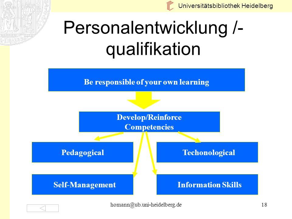 Universitätsbibliothek Heidelberg homann@ub.uni-heidelberg.de18 Personalentwicklung /- qualifikation Be responsible of your own learning Develop/Reinf
