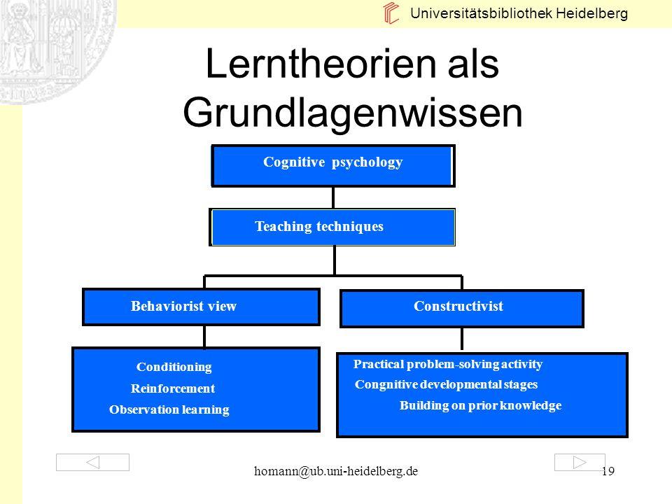 Universitätsbibliothek Heidelberg homann@ub.uni-heidelberg.de19 Lerntheorien als Grundlagenwissen Practical problem-solving activity Congnitive develo
